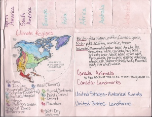 Right side of continent book with climate zones and country facts.